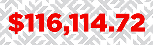 Graphical text showing Fanshawe's 2017 total is 116,114 dollars