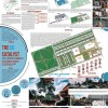 The GE Catalyst - Design and development proposal for Peterborough's GE lands